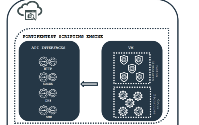 FortiPenTest Exploit Engine – A New Security Arsenal for your Network Application Assessment